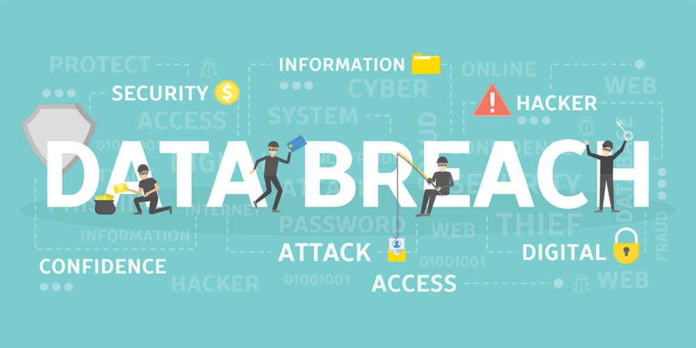 Your Guide for Responding to an IT Breach—Response Matters Just as Much as Prevention